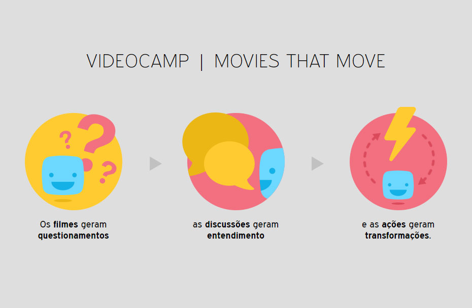 sobre-video-camp-curadoria-social-inovasocial