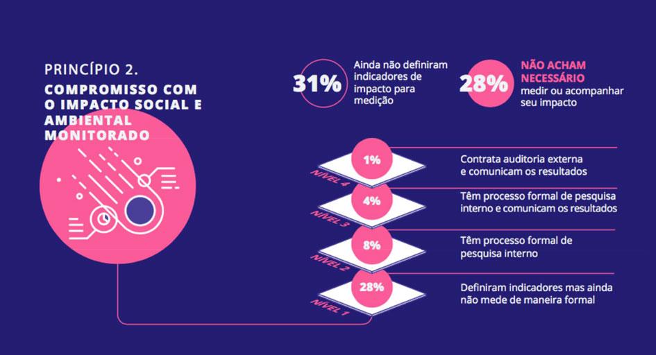 02b-infografico-resultado-mapa-negocios-impacto-social-inovasocial