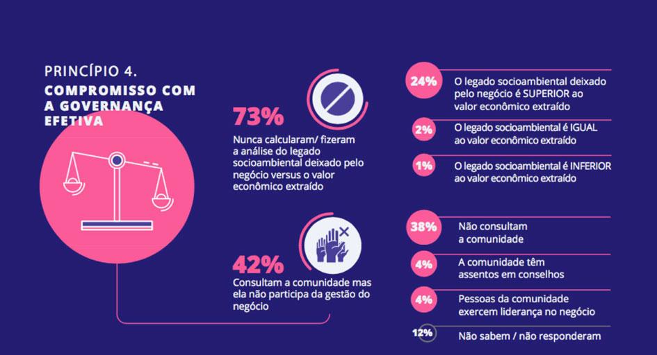 04b-infografico-resultado-mapa-negocios-impacto-social-inovasocial
