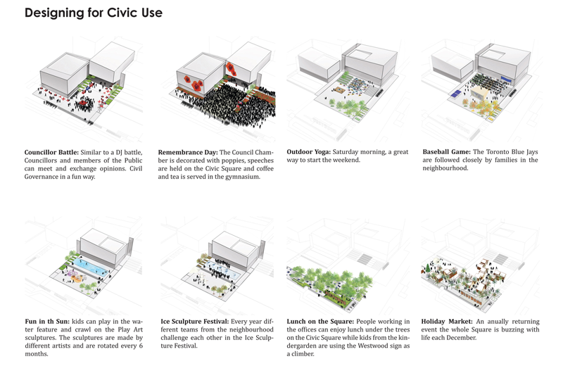 centro-civico-toronto-inovacao-social-urbana-10