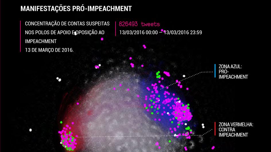 estudo-robos-debate-politico-impeachment-inovasocial