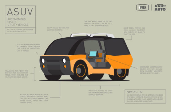 ustwo-ilustradores-carros-autonomos-carro-autonomo-inova-social-21