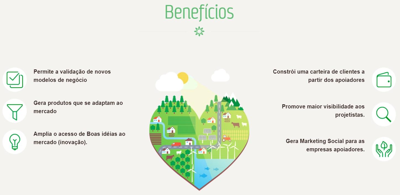 agrofunding-beneficios-inova-social-01