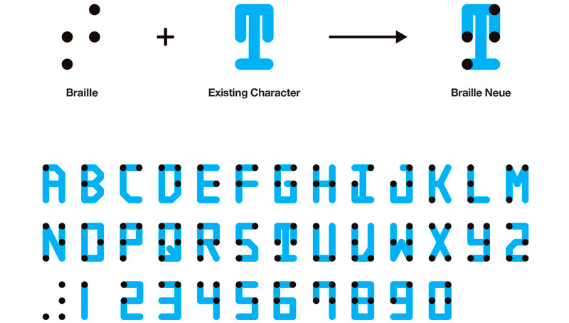 braille-neue-inovasocial-03