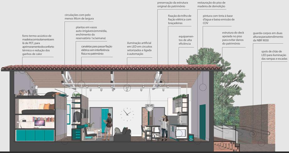 casa-sustentavel-leroy-merlin-casacor-sao-paulo-09