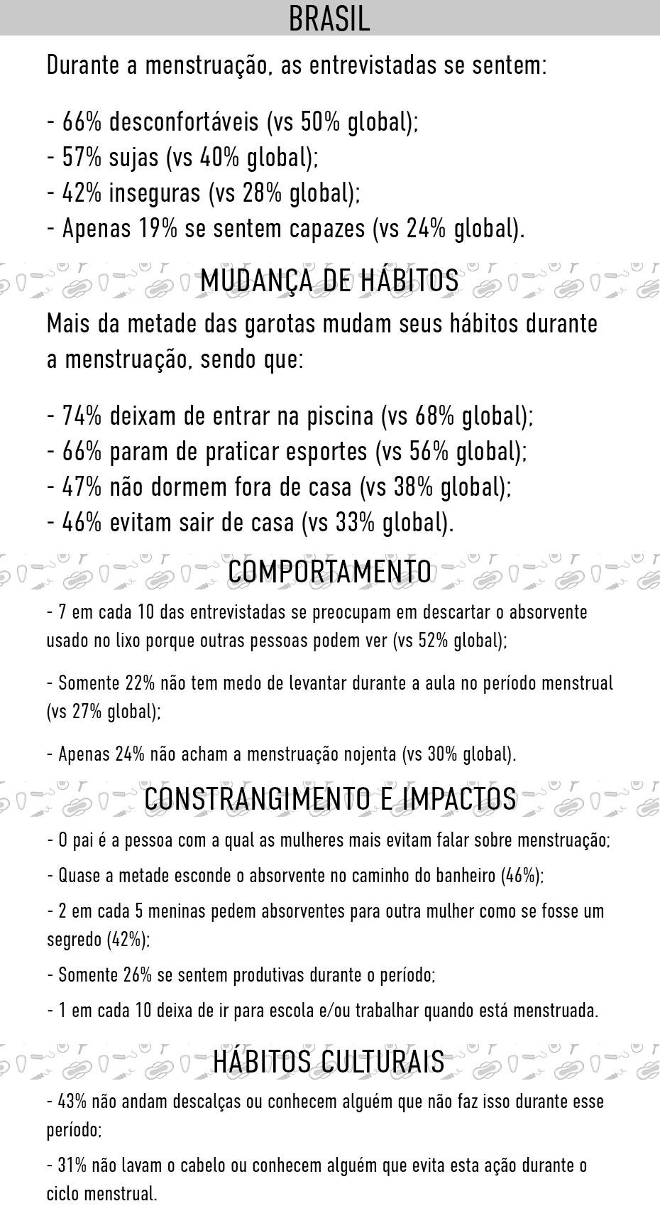 pesquisa-sempre-livre-dia-mundial-menstruacao-brasil-inovasocial-03