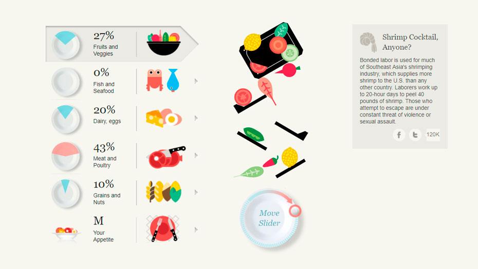 slavery-footprint-ods-8-inovasocial-04