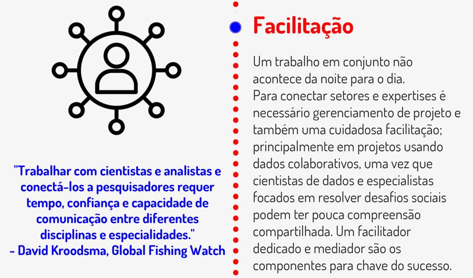 building-cross-sector-data-for-good-partnerships-ptbr-inovasocial_03