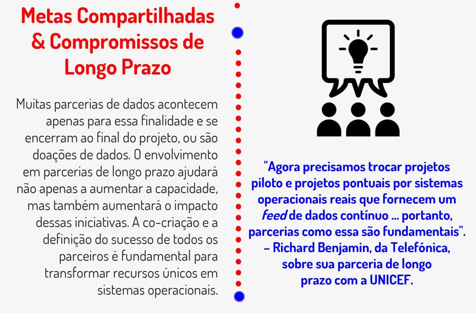 building-cross-sector-data-for-good-partnerships-ptbr-inovasocial_04