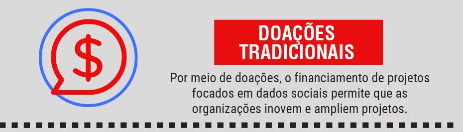 filantropia-dados-social-good-impacto-social-six-infografico-inovasocial_02