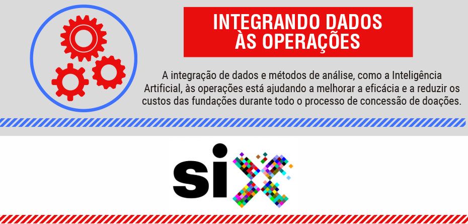 filantropia-dados-social-good-impacto-social-six-infografico-inovasocial_08