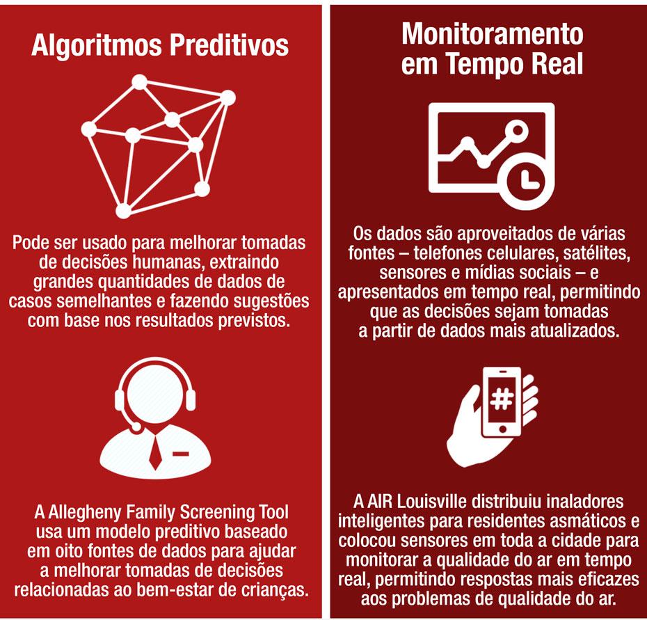 usando-dados-para-impacto-social-mudanca-sistemica-infografico-six-inovasocial-PTBR_03