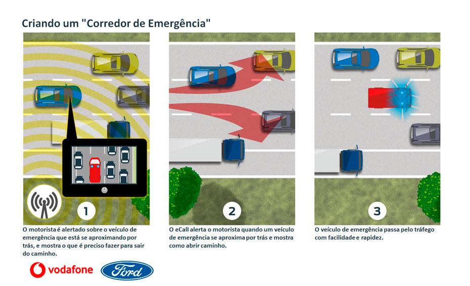 ford-corredor-de-emergencia-transito-01
