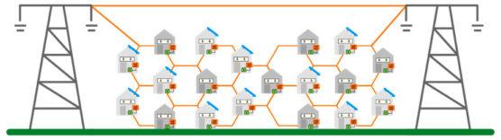 solshare-compartilhamento-energia-mit-inovasocial-012