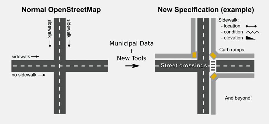 cidades-acessiveis-deficientes-inovacao-social-inovasocial-06