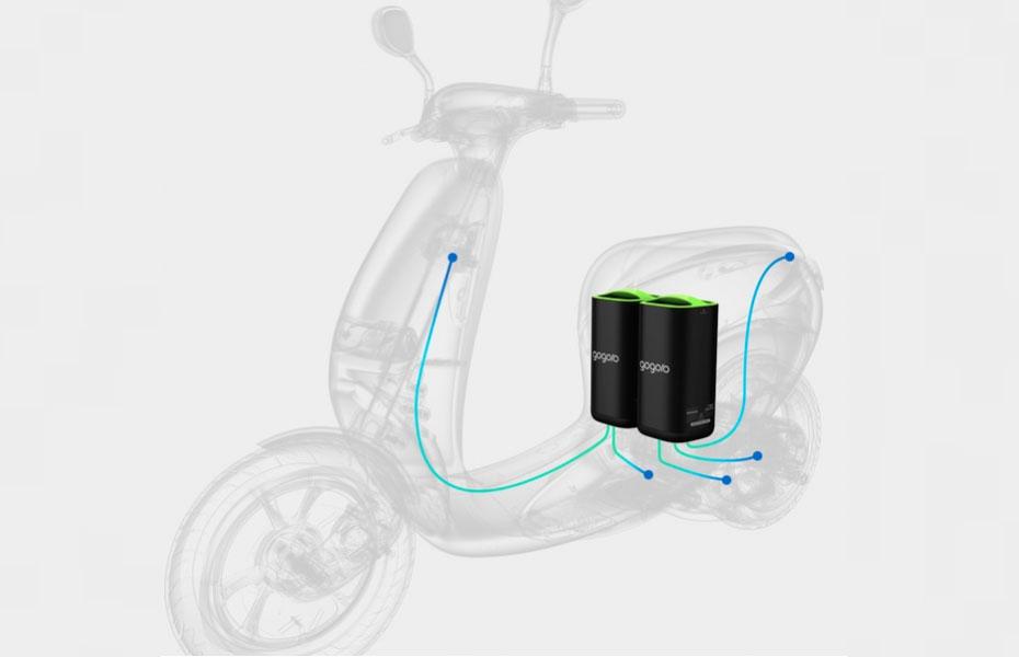 gogoro-sistema-scooter-eletrica-china-inovasocial