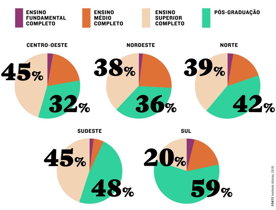 A mulher na política: O perfil das prefeitas no Brasil (2017 - 2020)