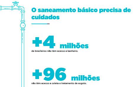 desafio-neve-saneamento-basico-saude-solucoes-de-impacto-inovacao-social-inovasocial-01