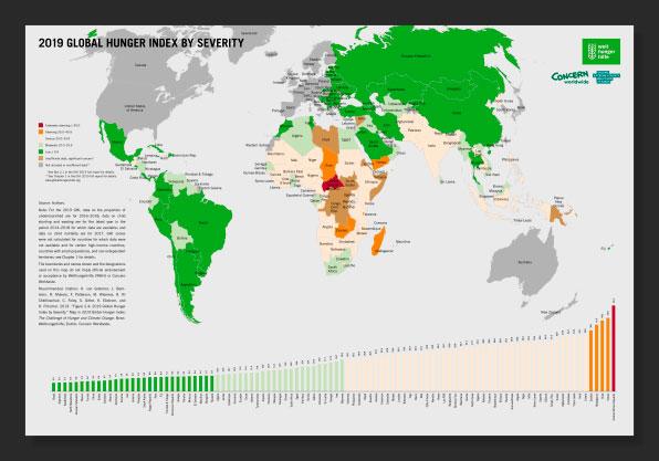 fome-e-mudancas-climaticas-global-hunger-index-2019