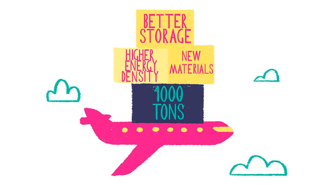 e-possivel-que-o-mundo-seja-100-abastecido-com-energia-limpa-inovacao-social-inovasocial-03